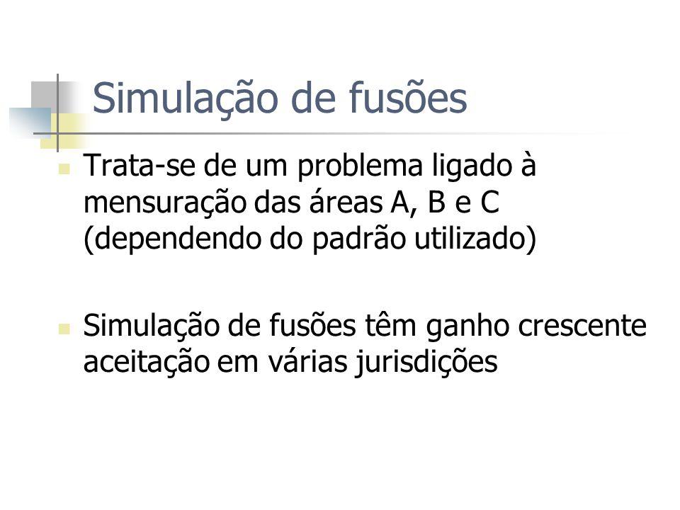Simulação de fusões Trata-se de um problema ligado à mensuração das áreas A, B e C (dependendo do padrão utilizado) Simulação de fusões têm ganho cres