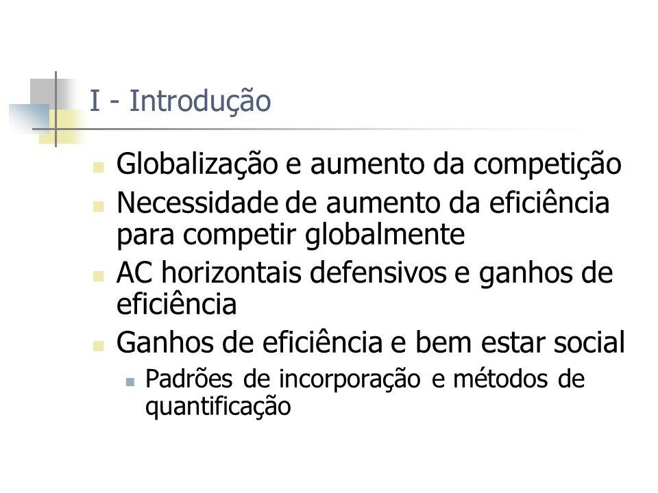 I - Introdução Globalização e aumento da competição Necessidade de aumento da eficiência para competir globalmente AC horizontais defensivos e ganhos
