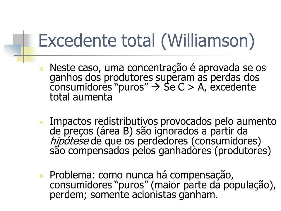 Excedente total (Williamson) Neste caso, uma concentração é aprovada se os ganhos dos produtores superam as perdas dos consumidores puros Se C > A, ex