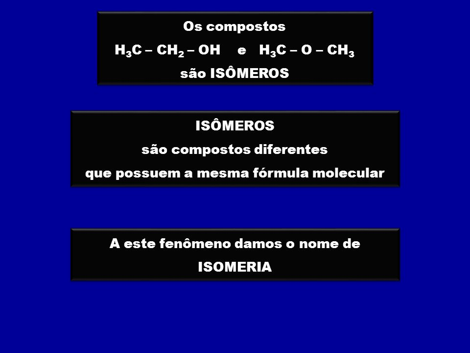 Os compostos H 3 C – CH 2 – OH e H 3 C – O – CH 3 são ISÔMEROS Os compostos H 3 C – CH 2 – OH e H 3 C – O – CH 3 são ISÔMEROS ISÔMEROS são compostos d