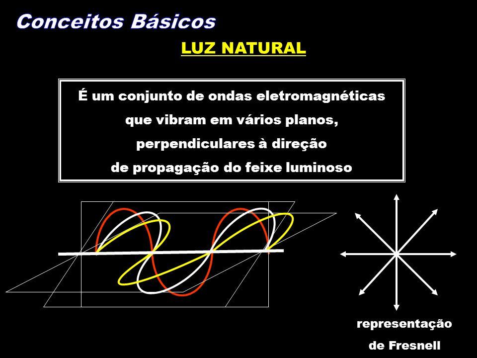 LUZ NATURAL É um conjunto de ondas eletromagnéticas que vibram em vários planos, perpendiculares à direção de propagação do feixe luminoso representaç