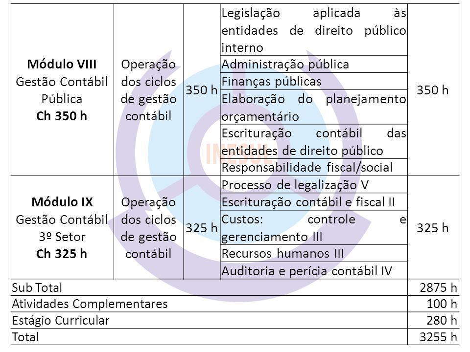 Módulo VIII Gestão Contábil Pública Ch 350 h Operação dos ciclos de gestão contábil 350 h Legislação aplicada às entidades de direito público interno