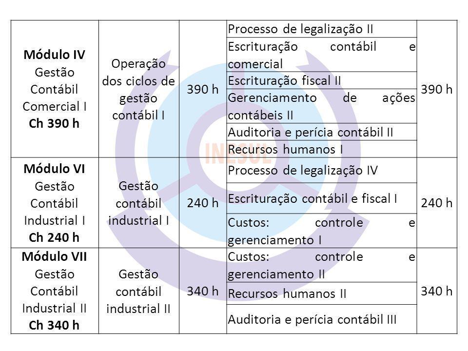 Módulo IV Gestão Contábil Comercial I Ch 390 h Operação dos ciclos de gestão contábil I 390 h Processo de legalização II 390 h Escrituração contábil e
