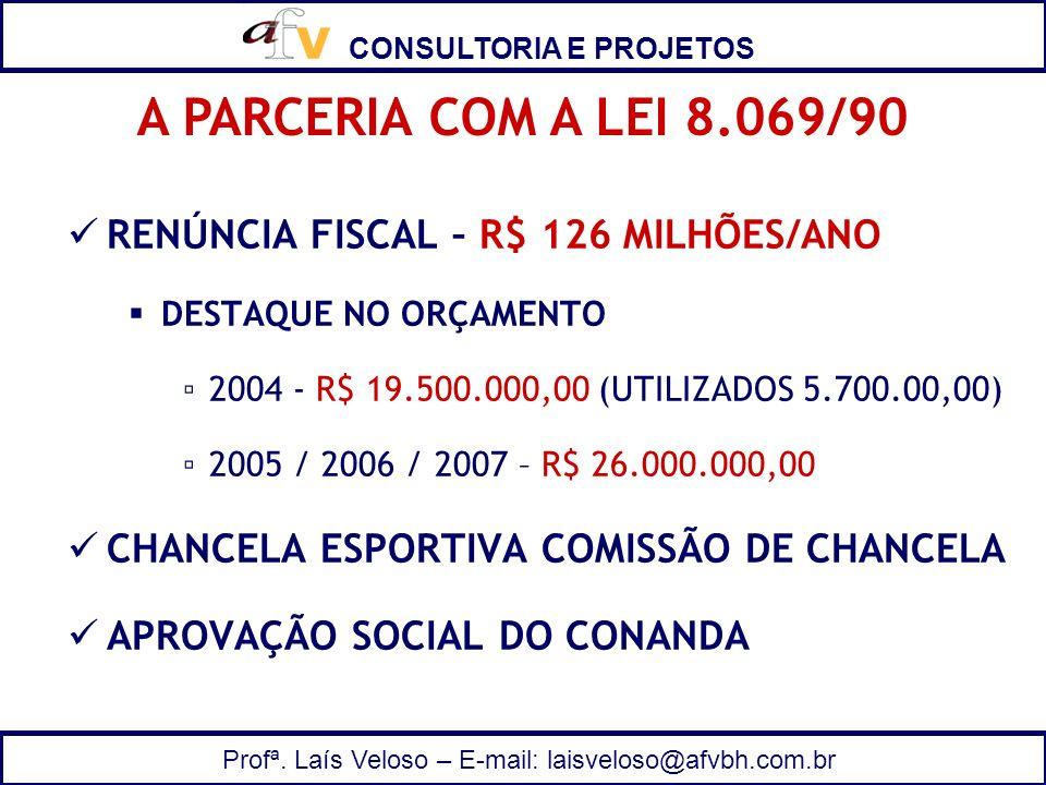 CONSULTORIA E PROJETOS Profª. Laís Veloso – E-mail: laisveloso@afvbh.com.br RENÚNCIA FISCAL – R$ 126 MILHÕES/ANO DESTAQUE NO ORÇAMENTO 2004 - R$ 19.50