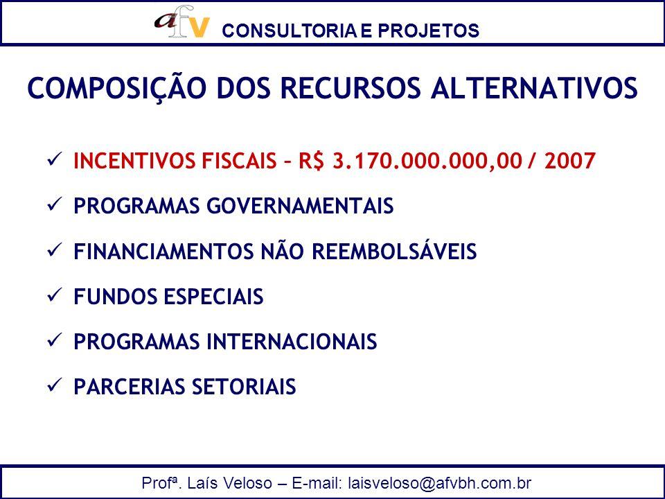 CONSULTORIA E PROJETOS Profª. Laís Veloso – E-mail: laisveloso@afvbh.com.br COMPOSIÇÃO DOS RECURSOS ALTERNATIVOS INCENTIVOS FISCAIS – R$ 3.170.000.000