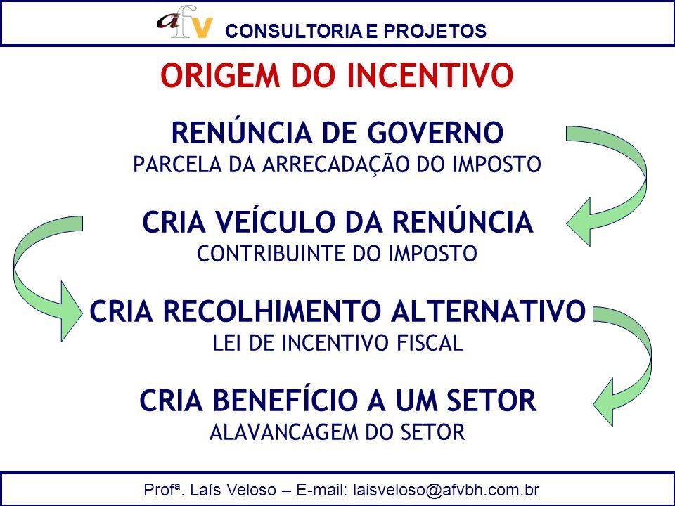 CONSULTORIA E PROJETOS Profª. Laís Veloso – E-mail: laisveloso@afvbh.com.br RENÚNCIA DE GOVERNO PARCELA DA ARRECADAÇÃO DO IMPOSTO CRIA VEÍCULO DA RENÚ