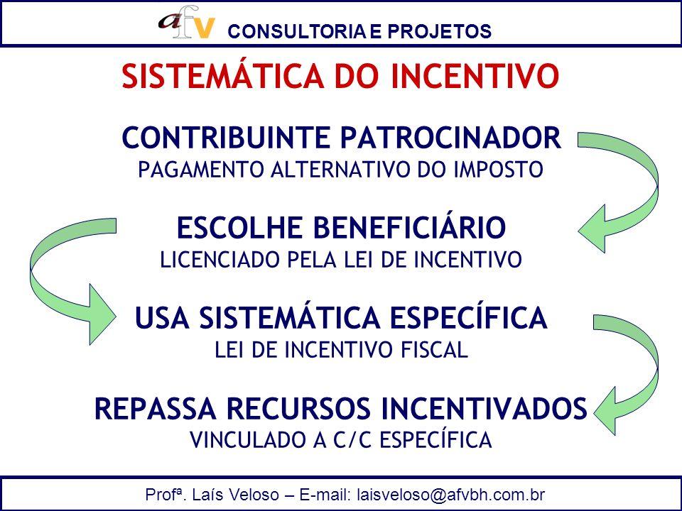 CONSULTORIA E PROJETOS Profª. Laís Veloso – E-mail: laisveloso@afvbh.com.br CONTRIBUINTE PATROCINADOR PAGAMENTO ALTERNATIVO DO IMPOSTO ESCOLHE BENEFIC