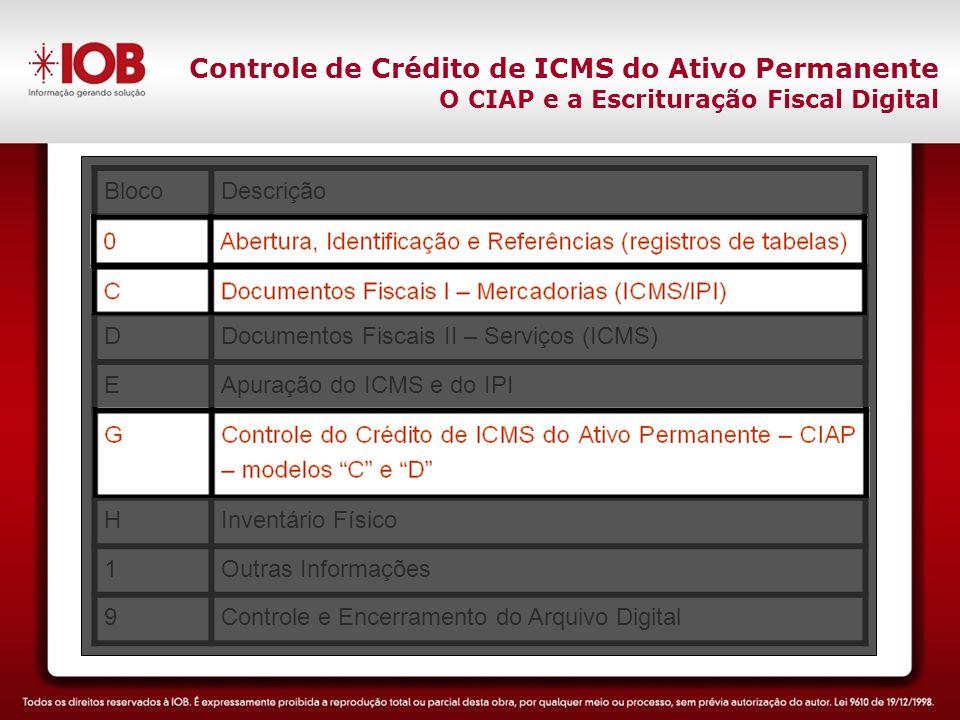 BlocoDescrição 0Abertura, Identificação e Referências (registros de tabelas) CDocumentos Fiscais I – Mercadorias (ICMS/IPI) DDocumentos Fiscais II – Serviços (ICMS) EApuração do ICMS e do IPI G Controle do Crédito de ICMS do Ativo Permanente – CIAP – modelos C e D HInventário Físico 1Outras Informações 9Controle e Encerramento do Arquivo Digital Controle de Crédito de ICMS do Ativo Permanente O CIAP e a Escrituração Fiscal Digital