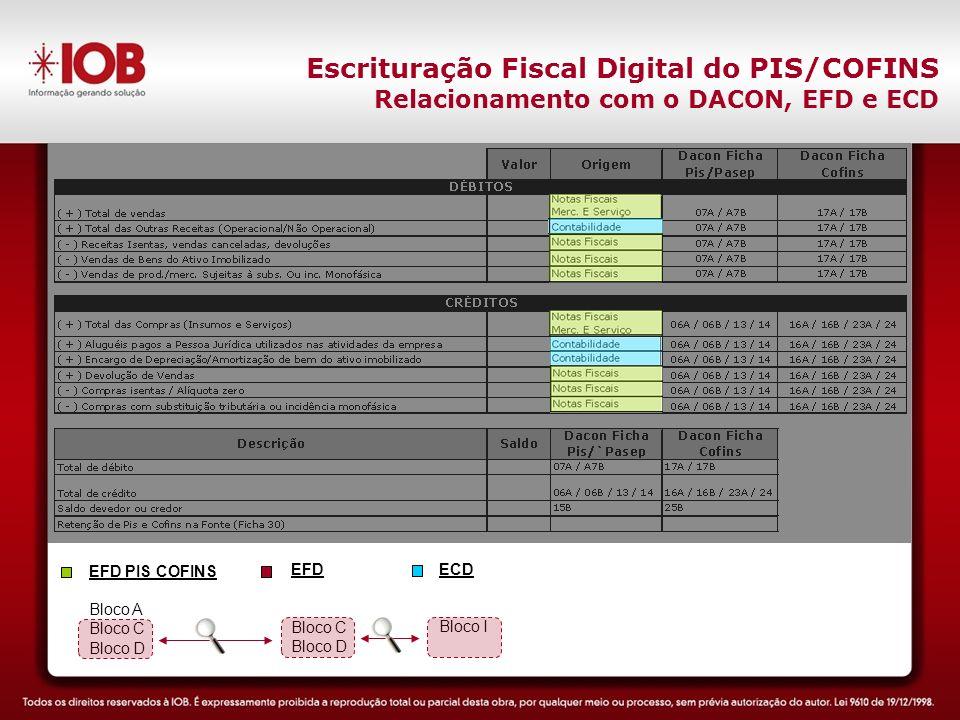 EFD PIS COFINS Bloco A Bloco C Bloco D EFD Bloco C Bloco D ECD Bloco I Escrituração Fiscal Digital do PIS/COFINS Relacionamento com o DACON, EFD e ECD