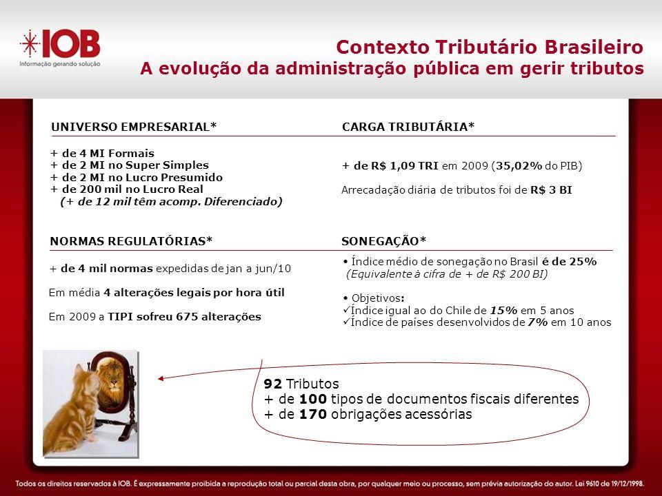 Usuários Legalmente Autorizados FISCALIZAÇÃO UNIÃO MUNICÍPIOS ESTADOS / DF NOTA FISCAL ELETRÔNICA ESCRITURAÇÃO CONTÁBIL DIGITAL Livros Diário e Razão, BP, DRE LALUR AIDF Nota Fiscal Modelo 1 e 1A Livro de Entrada, Livro de Saída, Livro de Inventário, Livro de Apuração do ICMS e do IPI e o CIAP Modelo C ou D Livro Modelo 51 e 53 SINTEGRA*, GIA* NFS-e, EFD FOLHA, e-Lalur, etc.