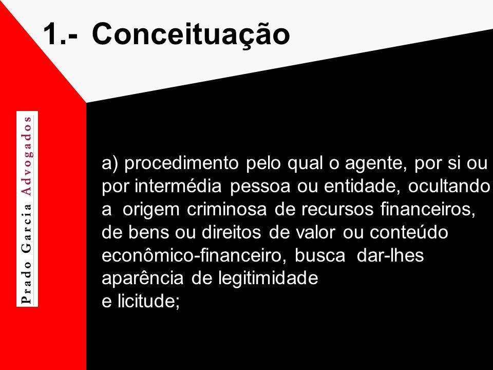 1.-Conceituação a) procedimento pelo qual o agente, por si ou por intermédia pessoa ou entidade, ocultando a origem criminosa de recursos financeiros,