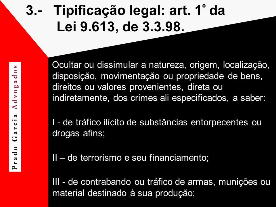 3.-Tipificação legal: art. 1 º da Lei 9.613, de 3.3.98. Ocultar ou dissimular a natureza, origem, localização, disposição, movimentação ou propriedade