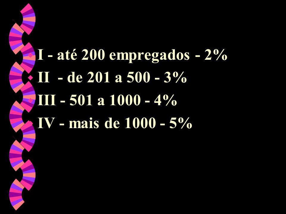 w I - até 200 empregados - 2% w II - de 201 a 500 - 3% w III - 501 a 1000 - 4% w IV - mais de 1000 - 5%
