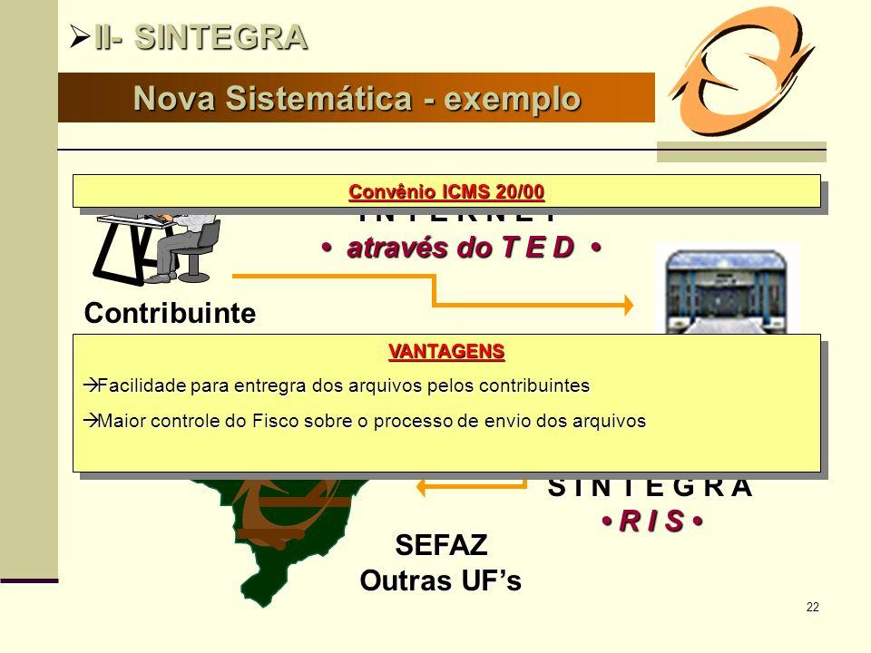 22 Nova Sistemática - exemplo II- SINTEGRA II- SINTEGRA I N T E R N E T através do T E D através do T E D S E T / R N Contribuinte Do RN SEFAZ Outras