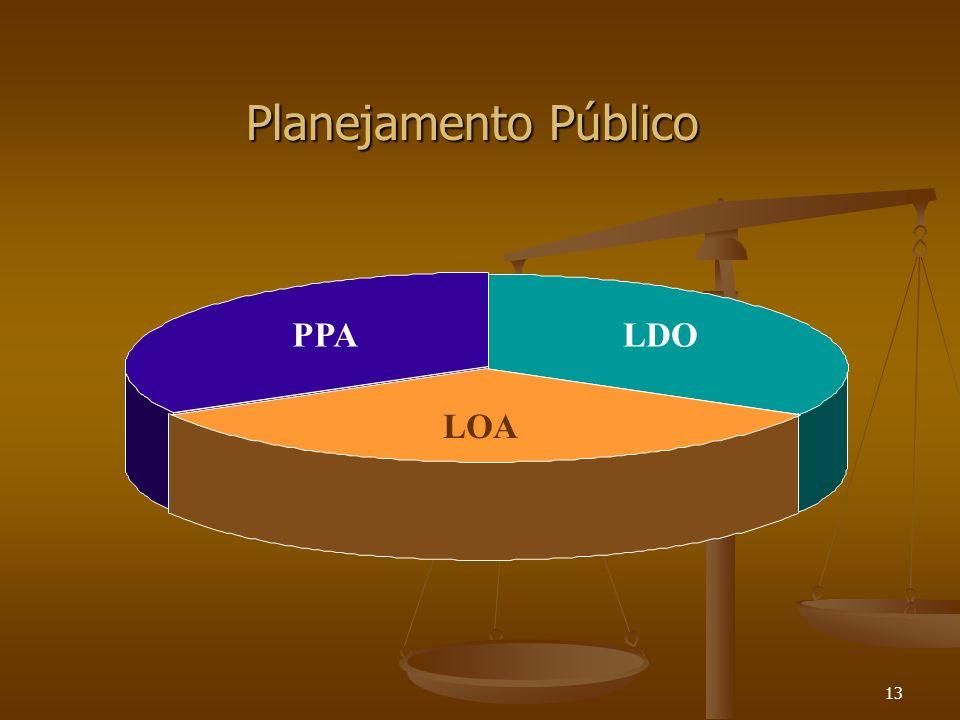 13 LDO PPA LOA Planejamento Público