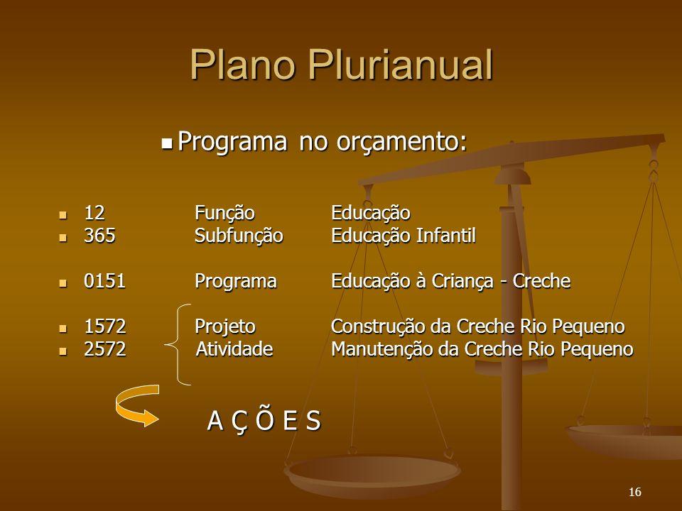 16 Plano Plurianual Programa no orçamento: Programa no orçamento: 12FunçãoEducação 12FunçãoEducação 365SubfunçãoEducação Infantil 365SubfunçãoEducação