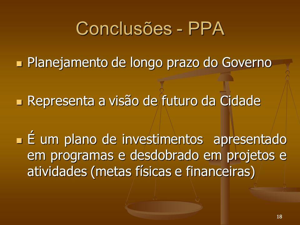 18 Conclusões - PPA Planejamento de longo prazo do Governo Planejamento de longo prazo do Governo Representa a visão de futuro da Cidade Representa a