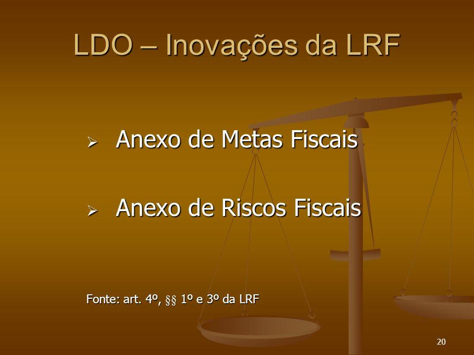 20 LDO – Inovações da LRF Anexo de Metas Fiscais Anexo de Metas Fiscais Anexo de Riscos Fiscais Anexo de Riscos Fiscais Fonte: art. 4º, §§ 1º e 3º da