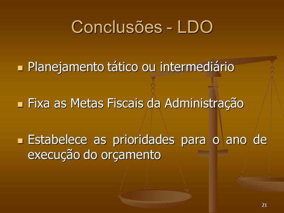 21 Conclusões - LDO Planejamento tático ou intermediário Planejamento tático ou intermediário Fixa as Metas Fiscais da Administração Fixa as Metas Fis