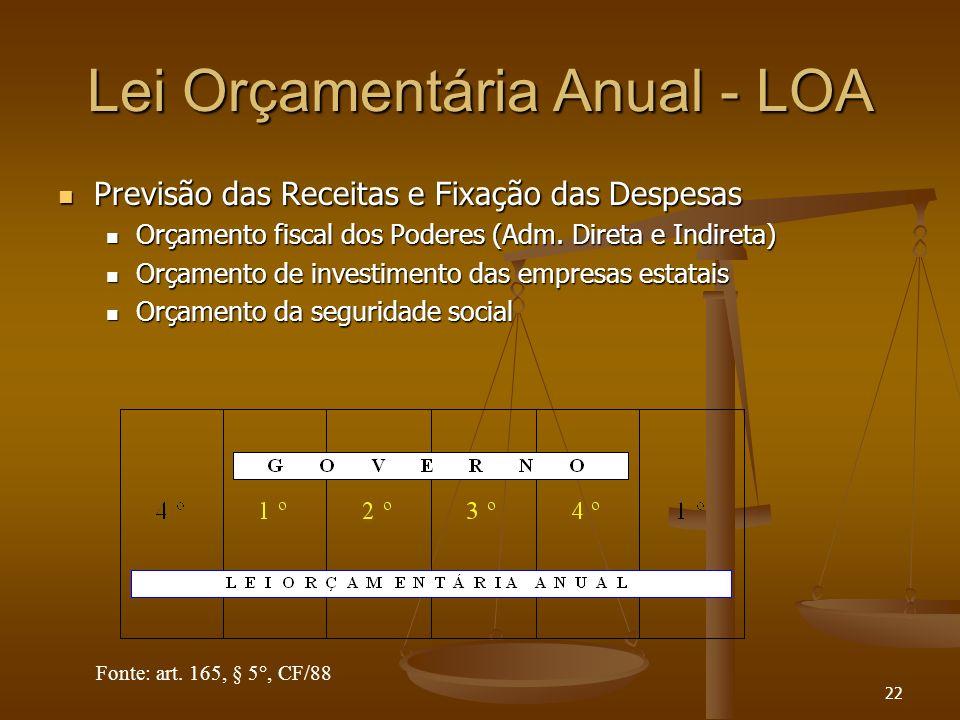 22 Lei Orçamentária Anual - LOA Previsão das Receitas e Fixação das Despesas Previsão das Receitas e Fixação das Despesas Orçamento fiscal dos Poderes
