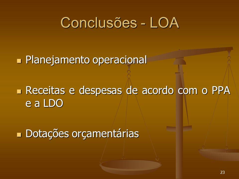 23 Conclusões - LOA Planejamento operacional Planejamento operacional Receitas e despesas de acordo com o PPA e a LDO Receitas e despesas de acordo co