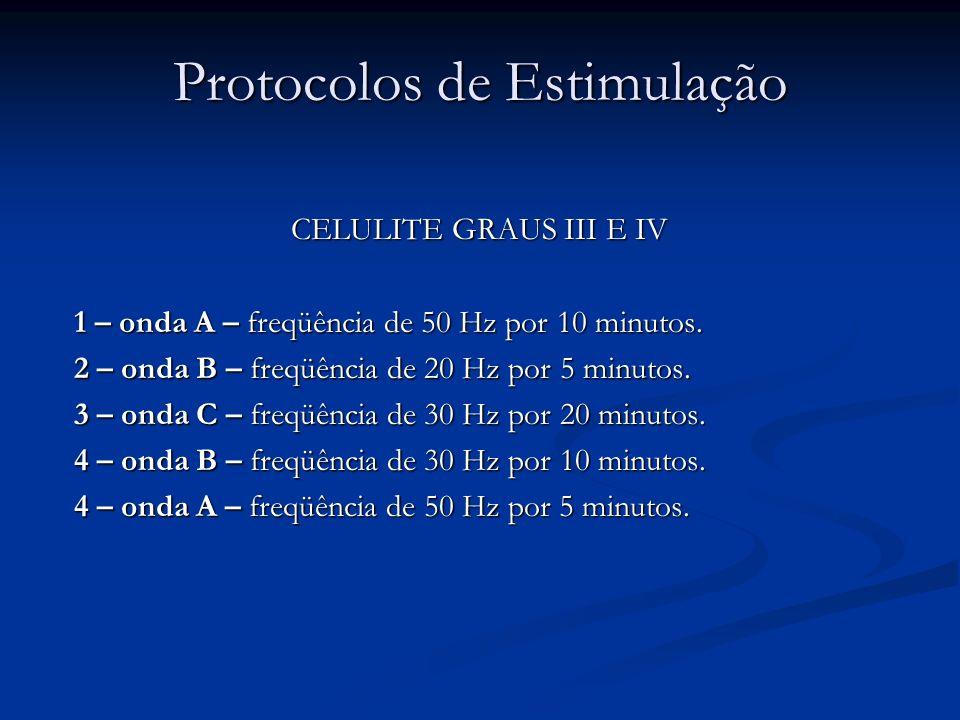 Protocolos de Estimulação CELULITE GRAUS III E IV 1 – onda A – freqüência de 50 Hz por 10 minutos. 2 – onda B – freqüência de 20 Hz por 5 minutos. 3 –