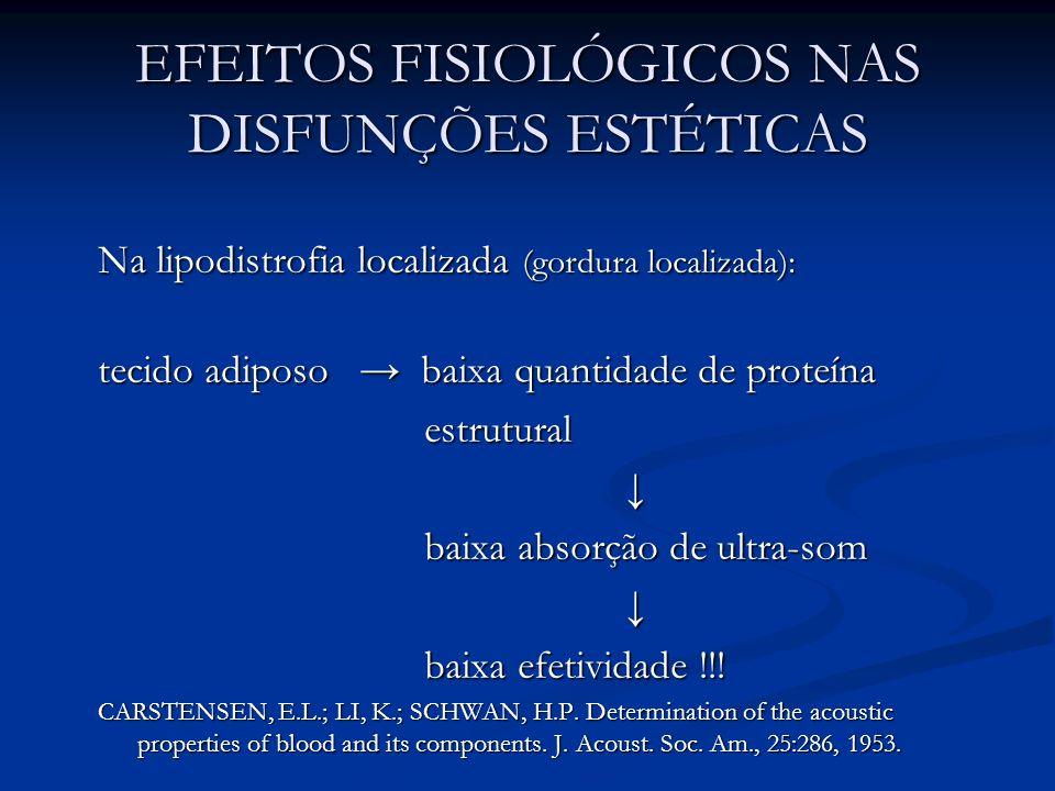 EFEITOS FISIOLÓGICOS NAS DISFUNÇÕES ESTÉTICAS Na lipodistrofia localizada (gordura localizada): tecido adiposo baixa quantidade de proteína estrutural