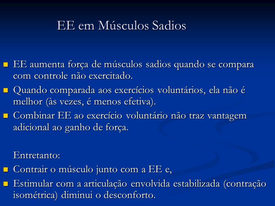 EE em Músculos Sadios EE aumenta força de músculos sadios quando se compara com controle não exercitado. EE aumenta força de músculos sadios quando se