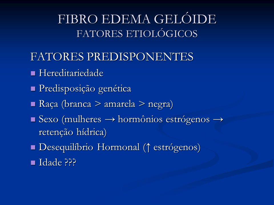 FIBRO EDEMA GELÓIDE FATORES ETIOLÓGICOS FATORES PREDISPONENTES Hereditariedade Hereditariedade Predisposição genética Predisposição genética Raça (bra