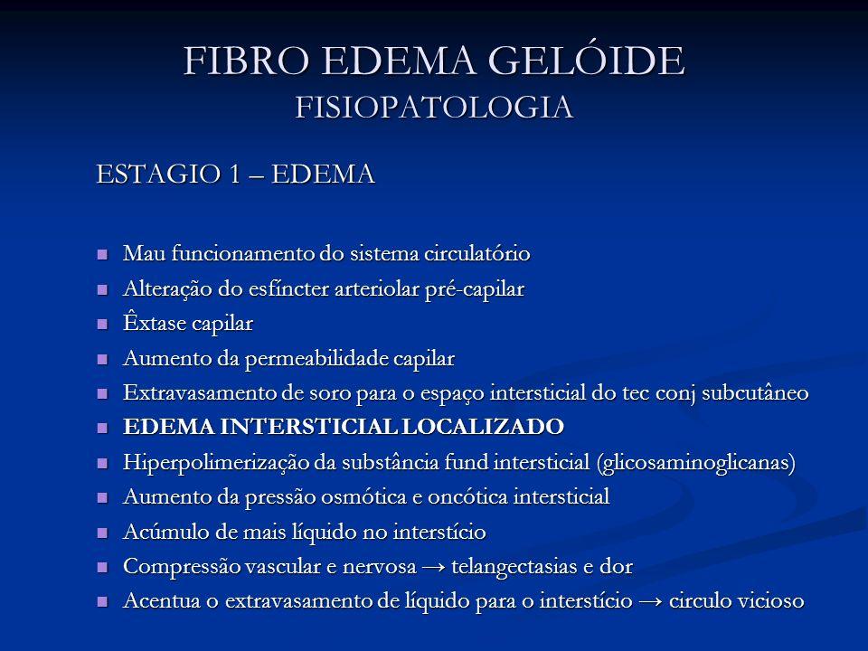 FIBRO EDEMA GELÓIDE FISIOPATOLOGIA ESTAGIO 1 – EDEMA Mau funcionamento do sistema circulatório Mau funcionamento do sistema circulatório Alteração do