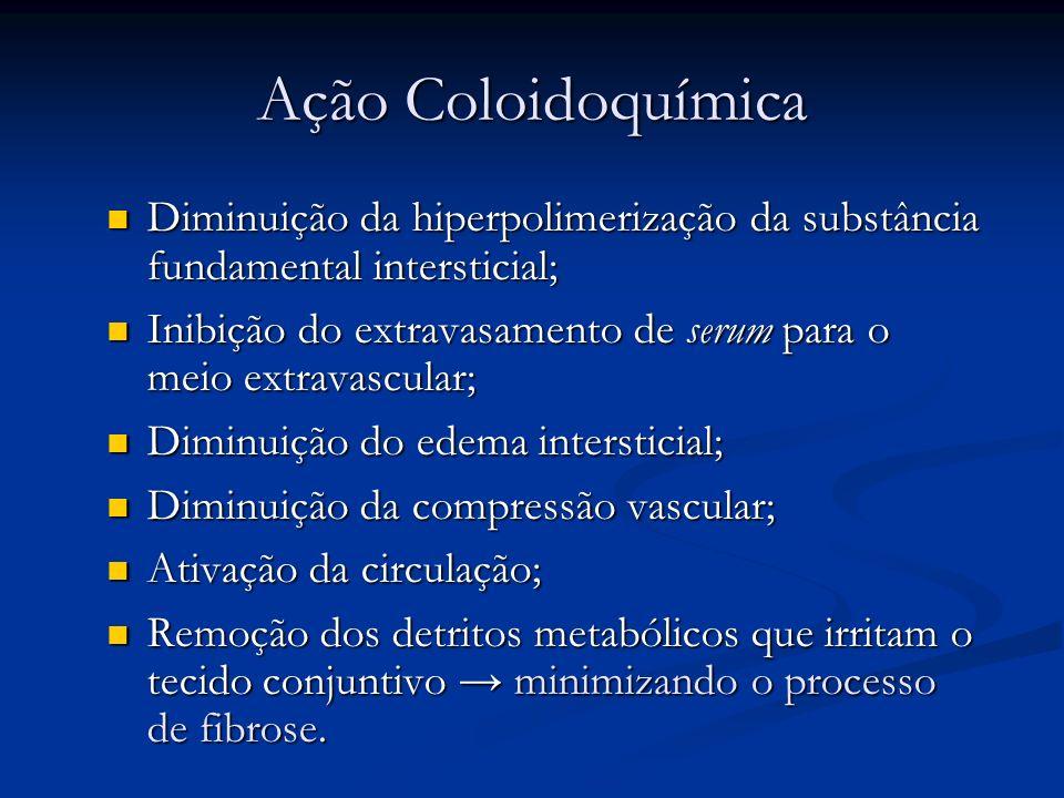 Ação Coloidoquímica Diminuição da hiperpolimerização da substância fundamental intersticial; Diminuição da hiperpolimerização da substância fundamenta