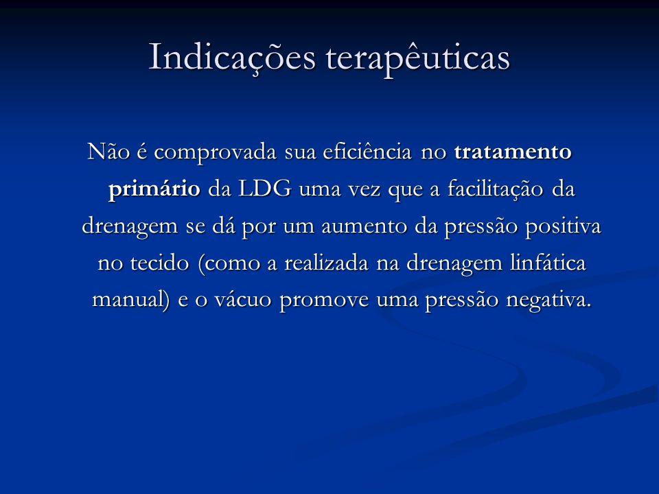 Indicações terapêuticas Não é comprovada sua eficiência no tratamento primário da LDG uma vez que a facilitação da drenagem se dá por um aumento da pr