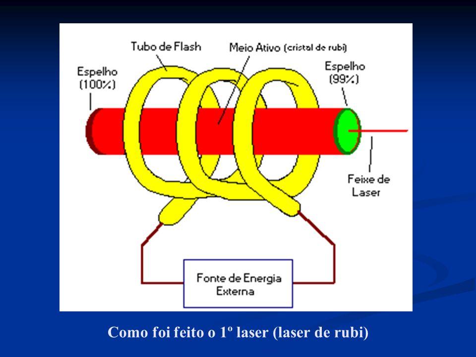 Como foi feito o 1º laser (laser de rubi)