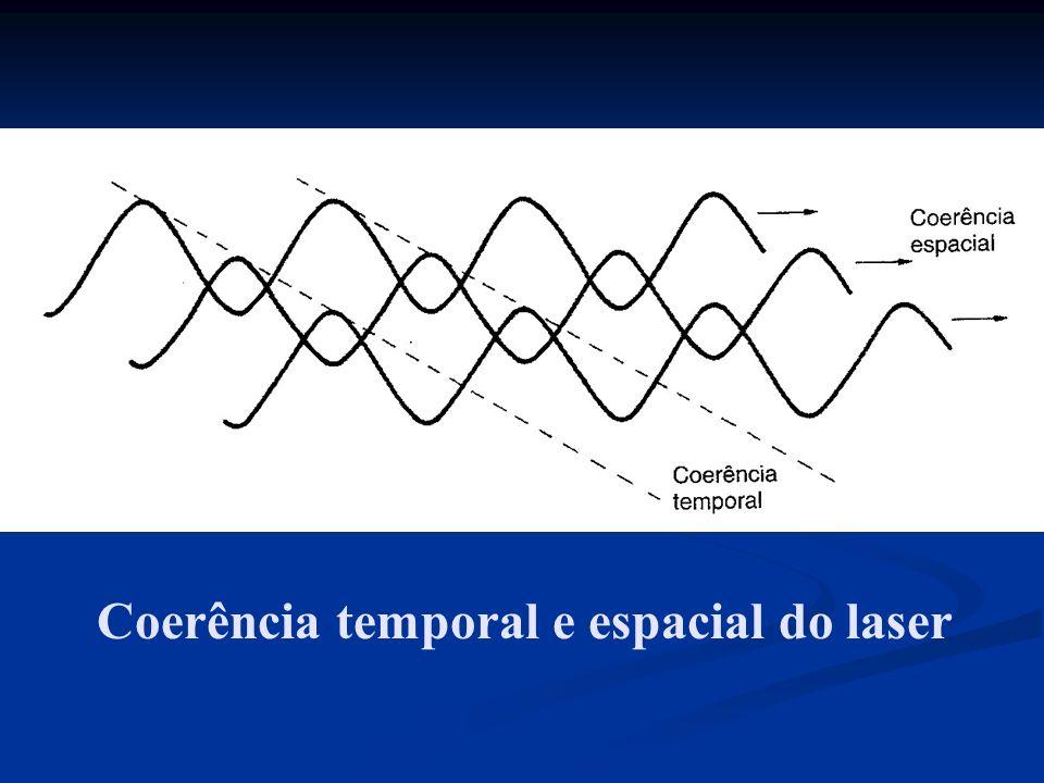 Coerência temporal e espacial do laser