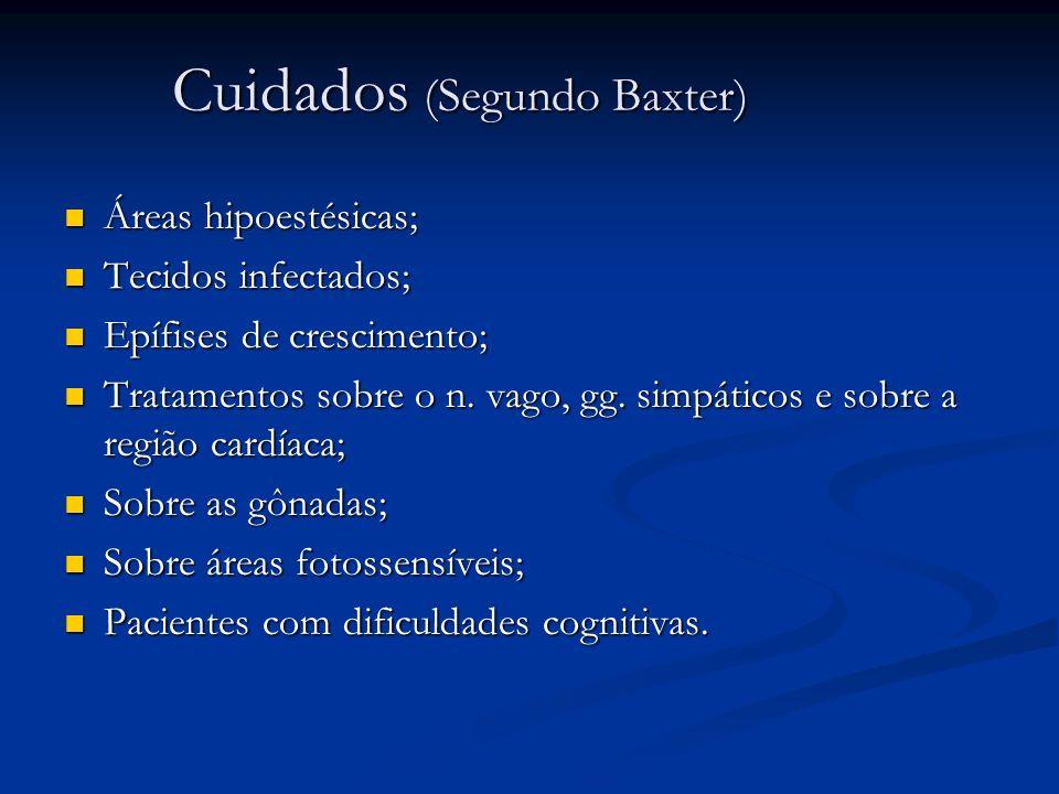 Cuidados (Segundo Baxter) Áreas hipoestésicas; Áreas hipoestésicas; Tecidos infectados; Tecidos infectados; Epífises de crescimento; Epífises de cresc