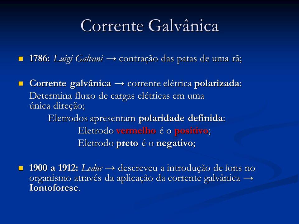 Corrente Galvânica 1786: Luigi Galvani contração das patas de uma rã; 1786: Luigi Galvani contração das patas de uma rã; Corrente galvânica corrente e