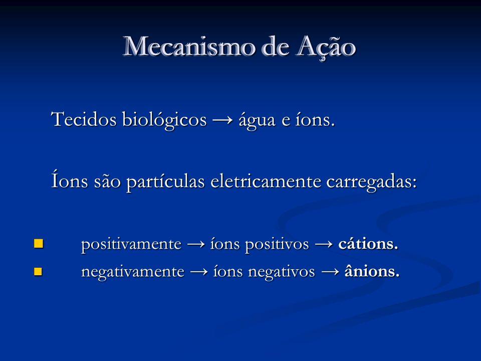 Mecanismo de Ação Tecidos biológicos água e íons. Tecidos biológicos água e íons. Íons são partículas eletricamente carregadas: positivamente íons pos