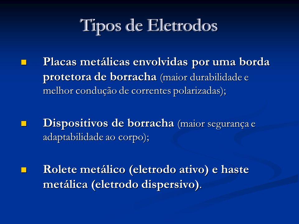 Tipos de Eletrodos Placas metálicas envolvidas por uma borda protetora de borracha (maior durabilidade e melhor condução de correntes polarizadas); Pl