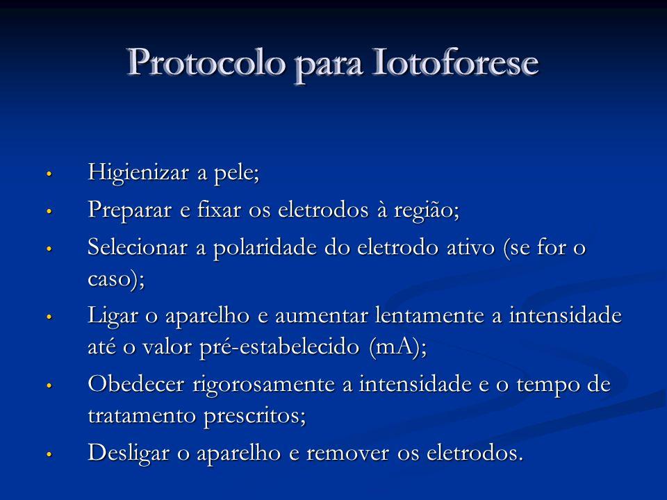 Protocolo para Iotoforese Higienizar a pele; Higienizar a pele; Preparar e fixar os eletrodos à região; Preparar e fixar os eletrodos à região; Seleci