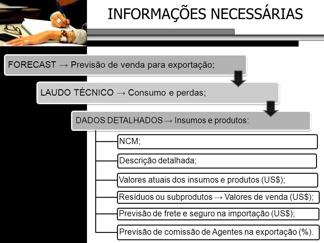 INFORMAÇÕES NECESSÁRIAS FORECAST Previsão de venda para exportação; LAUDO TÉCNICO Consumo e perdas; DADOS DETALHADOS Insumos e produtos: NCM; Descriçã