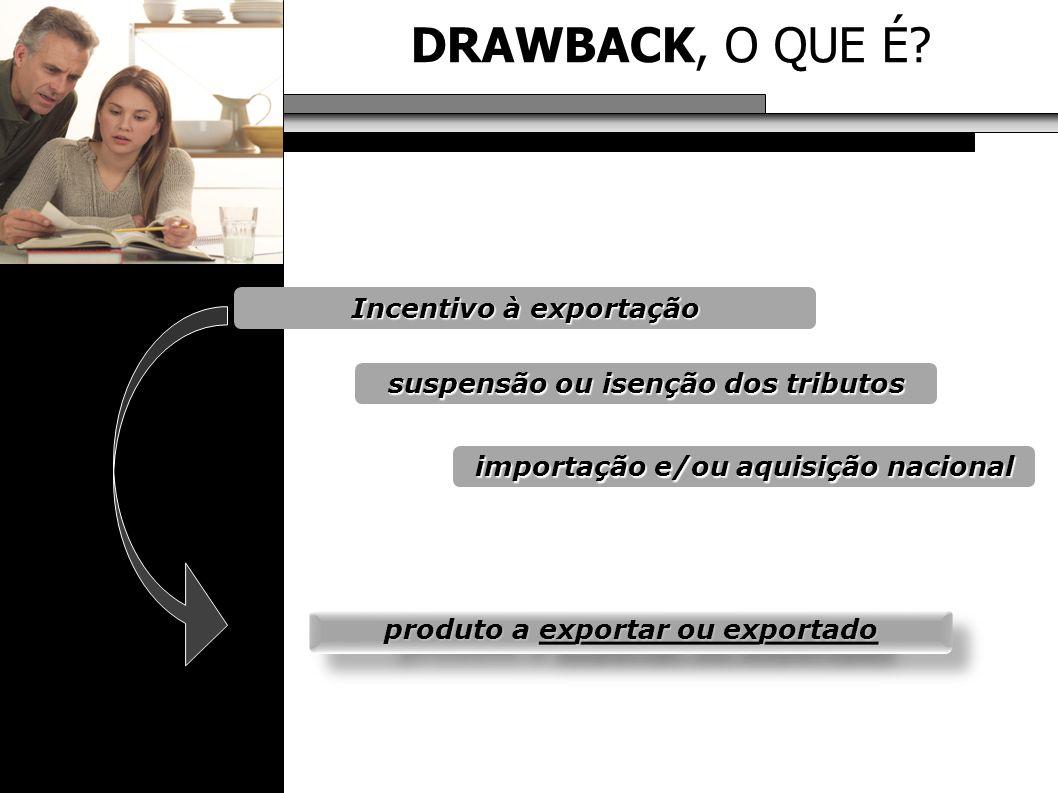 DRAWBACK, O QUE É? Incentivo à exportação suspensão ou isenção dos tributos importação e/ou aquisição nacional produto a exportar ou exportado