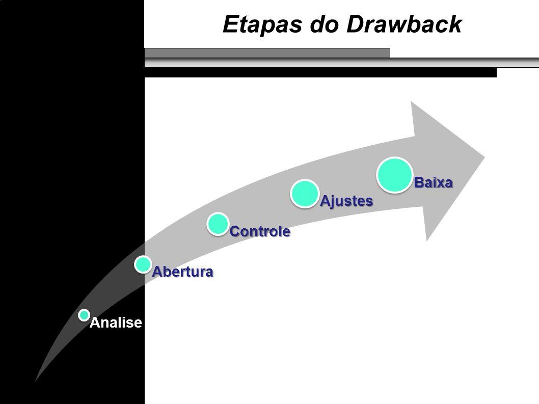Analise Abertura Controle Ajustes Baixa Etapas do Drawback