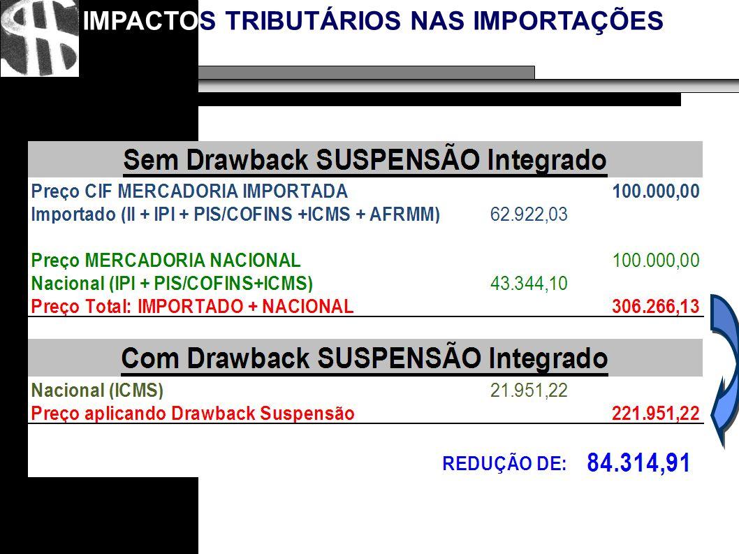 INTEGRAÇÃO O DRAWBACK deve ser administrado como um sistema, com todos os setores envolvidos: VENDAS (Exportação) COMPRAS (Importação) FISCAL (Contábil e Estoque) ENGENHARIA (Técnico)