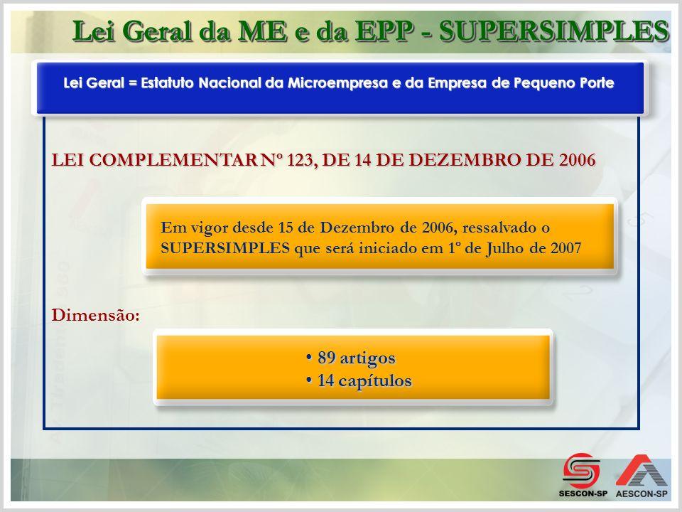 LEI COMPLEMENTAR Nº 123, DE 14 DE DEZEMBRO DE 2006 Dimensão: Lei Geral = Estatuto Nacional da Microempresa e da Empresa de Pequeno Porte Em vigor desd