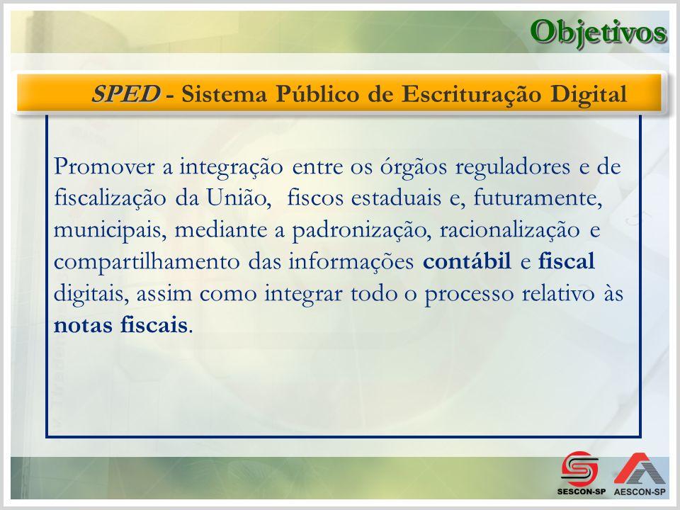 Promover a integração entre os órgãos reguladores e de fiscalização da União, fiscos estaduais e, futuramente, municipais, mediante a padronização, ra