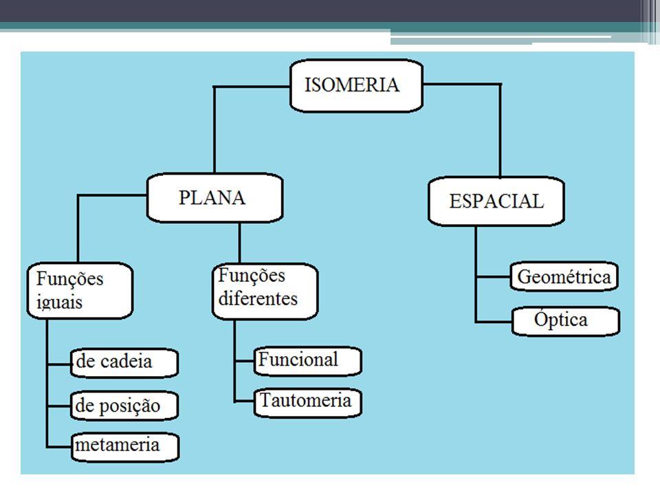 Isomeria plana Também chamada de estrutural ou constitucional.