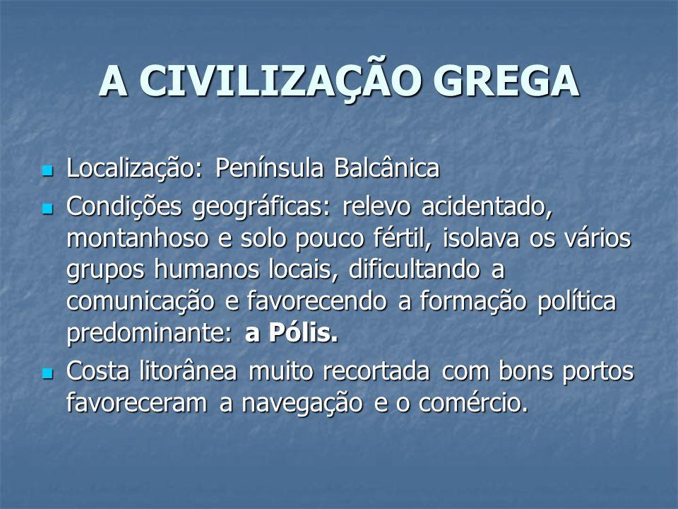 AS PÓLIS Os novos grupos sociais, a propriedade privada e o surgimento do demos marcaram o advento da pólis (cidade-estado) grega.