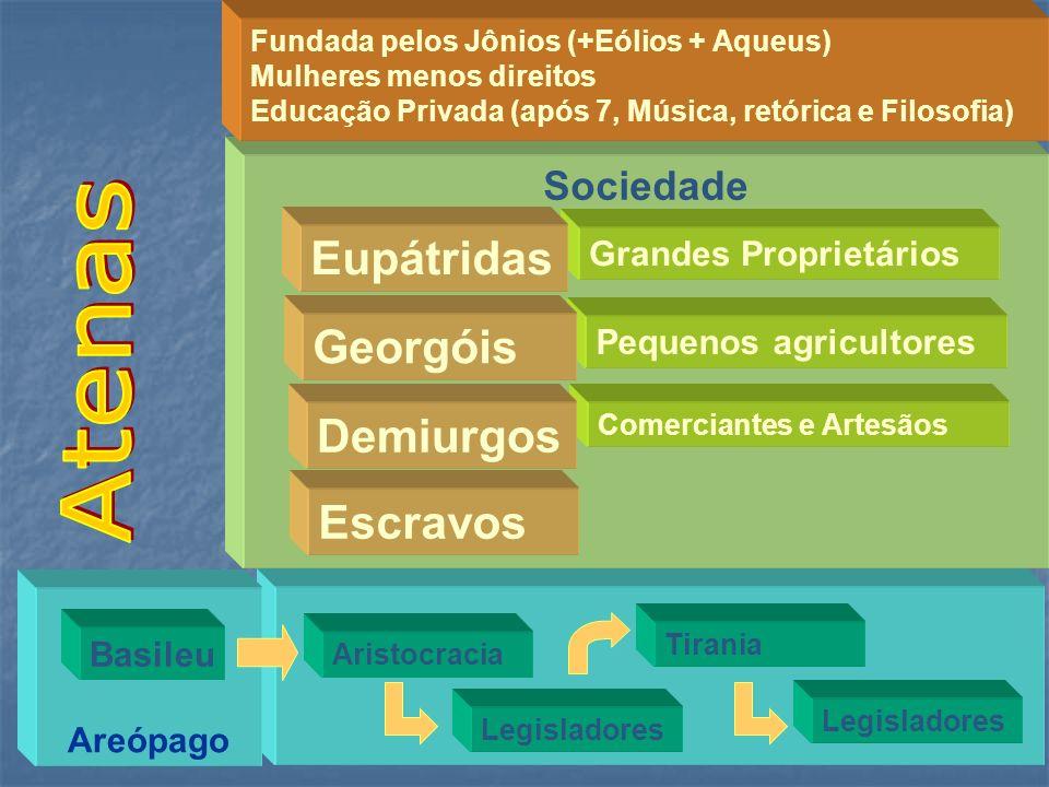 Sociedade Fundada pelos Jônios (+Eólios + Aqueus) Mulheres menos direitos Educação Privada (após 7, Música, retórica e Filosofia) Grandes Proprietário