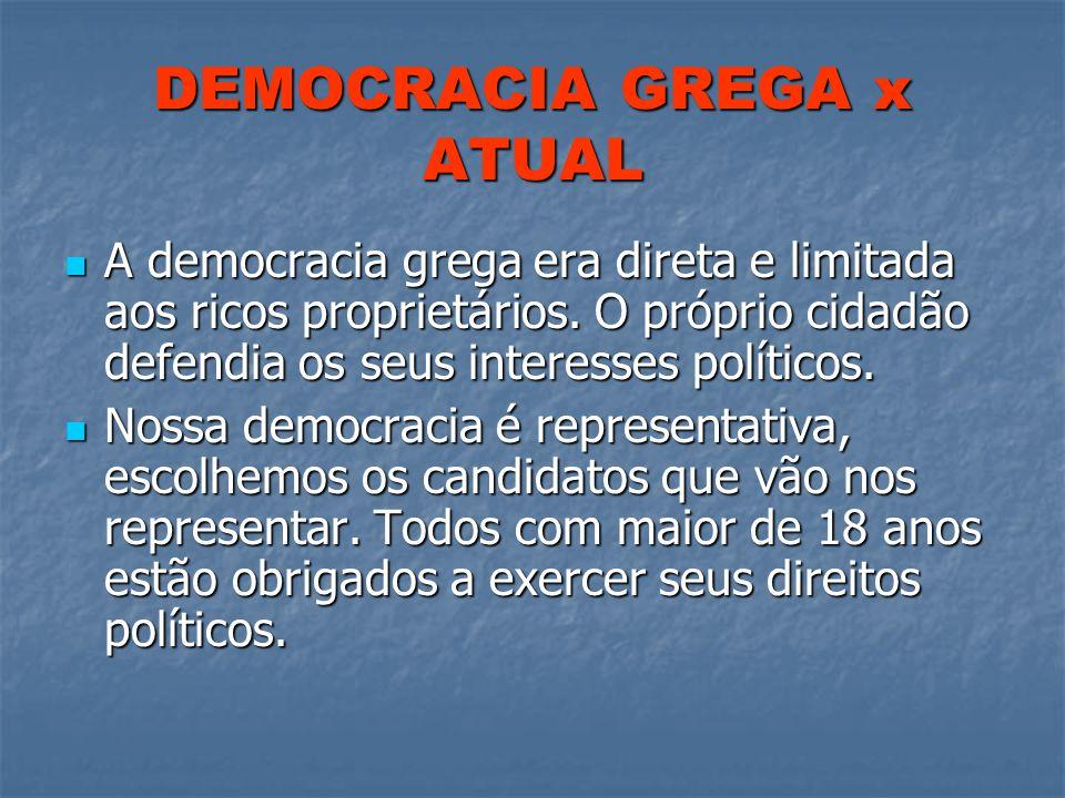 DEMOCRACIA GREGA x ATUAL A democracia grega era direta e limitada aos ricos proprietários. O próprio cidadão defendia os seus interesses políticos. A