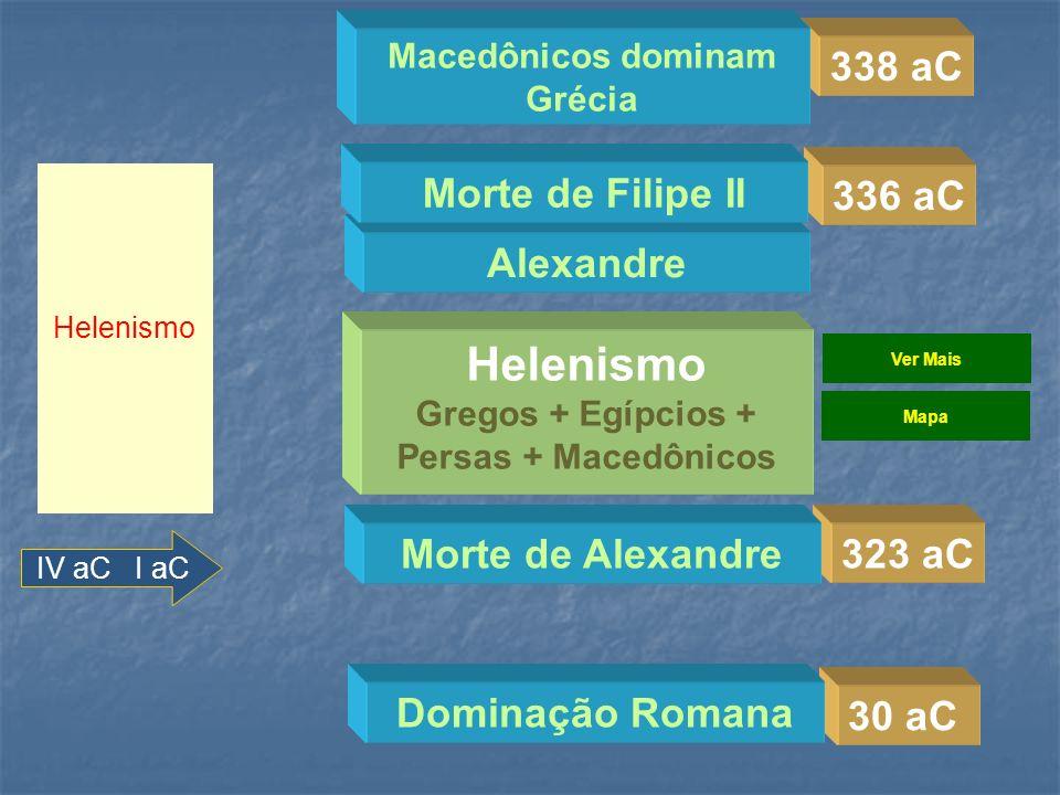 338 aC Helenismo IV aC I aC Macedônicos dominam Grécia 336 aC Alexandre Morte de Filipe II 323 aCMorte de Alexandre Helenismo Gregos + Egípcios + Pers